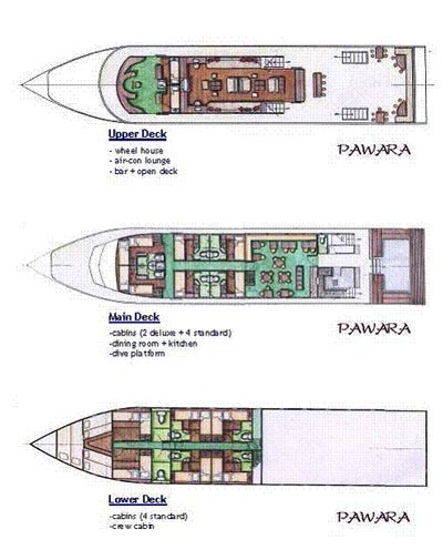 Boat layout